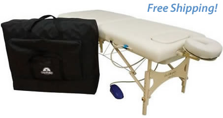 Utopian Massage Table with Adjustable Breast Comfort System
